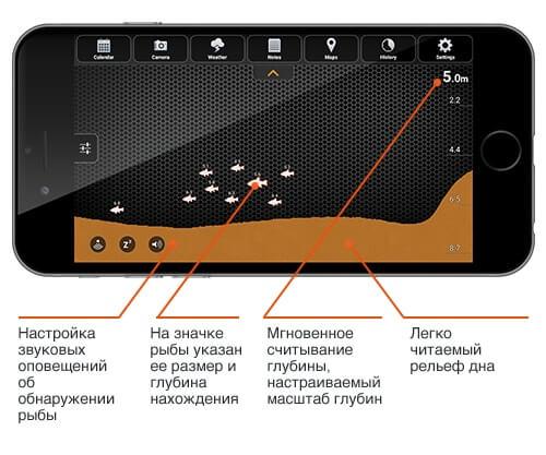 Второй пример интерфейса эхолота Deeper Start