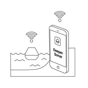 Быстрая связь между телефоном и эхолотом